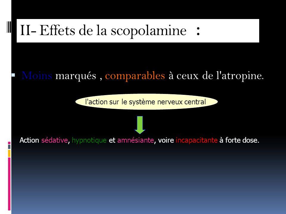 II- Effets de la scopolamine :
