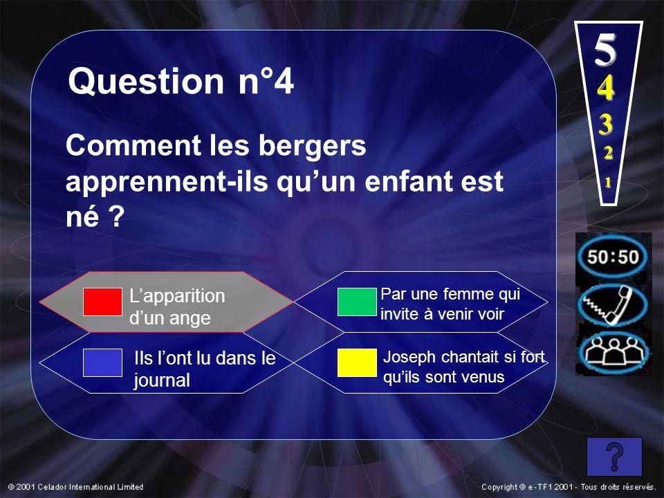 5 Question n°4. 4. 3. Comment les bergers apprennent-ils qu'un enfant est né 2. 1. L'apparition d'un ange.