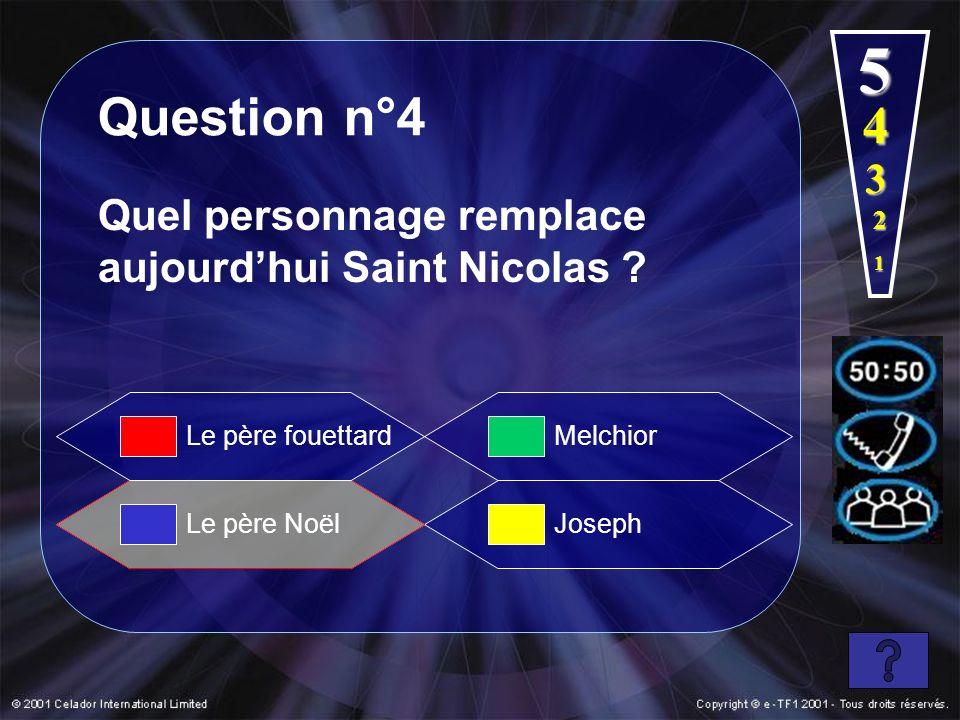5 Question n°4. 4. 3. Quel personnage remplace aujourd'hui Saint Nicolas 2. 1. Le père fouettard.