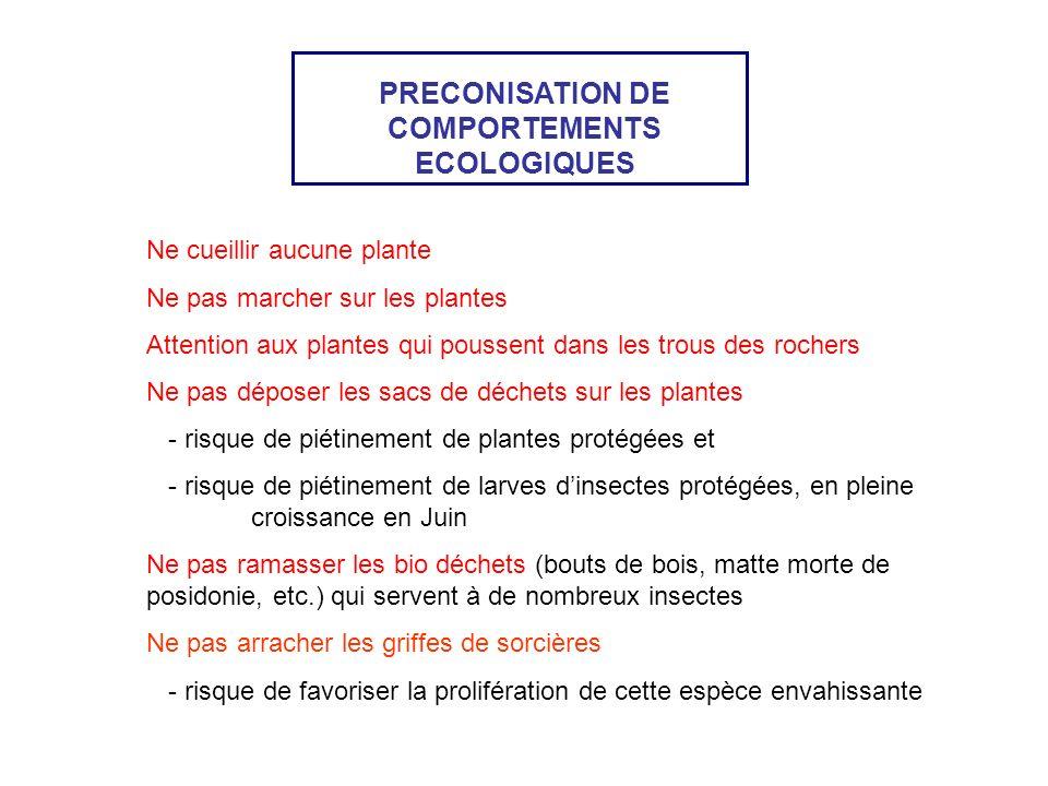 PRECONISATION DE COMPORTEMENTS ECOLOGIQUES