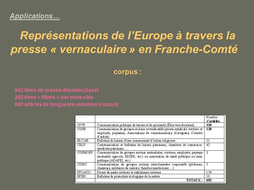 Applications… Représentations de l'Europe à travers la presse « vernaculaire » en Franche-Comté. corpus :