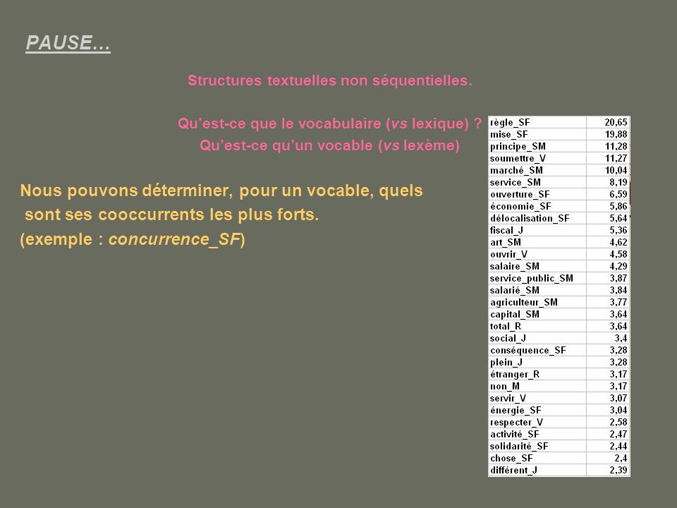 PAUSE… Nous pouvons déterminer, pour un vocable, quels