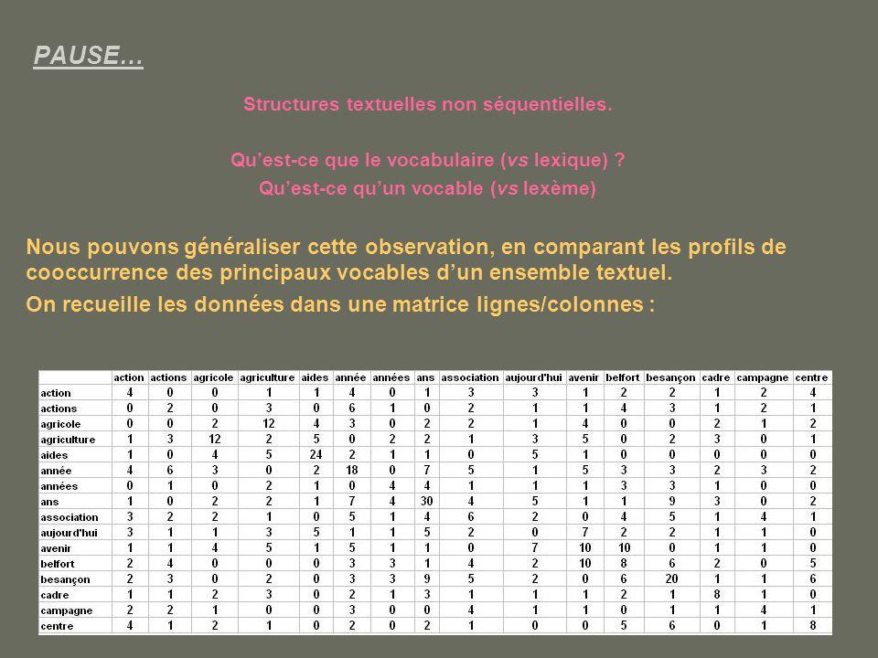 PAUSE… Structures textuelles non séquentielles. Qu'est-ce que le vocabulaire (vs lexique) Qu'est-ce qu'un vocable (vs lexème)
