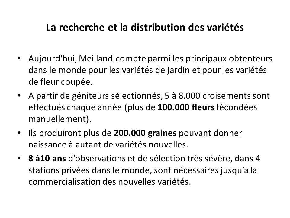 La recherche et la distribution des variétés
