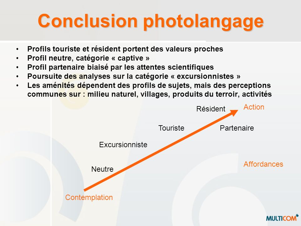 Conclusion photolangage