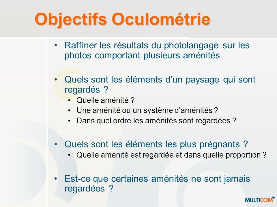 Objectifs Oculométrie