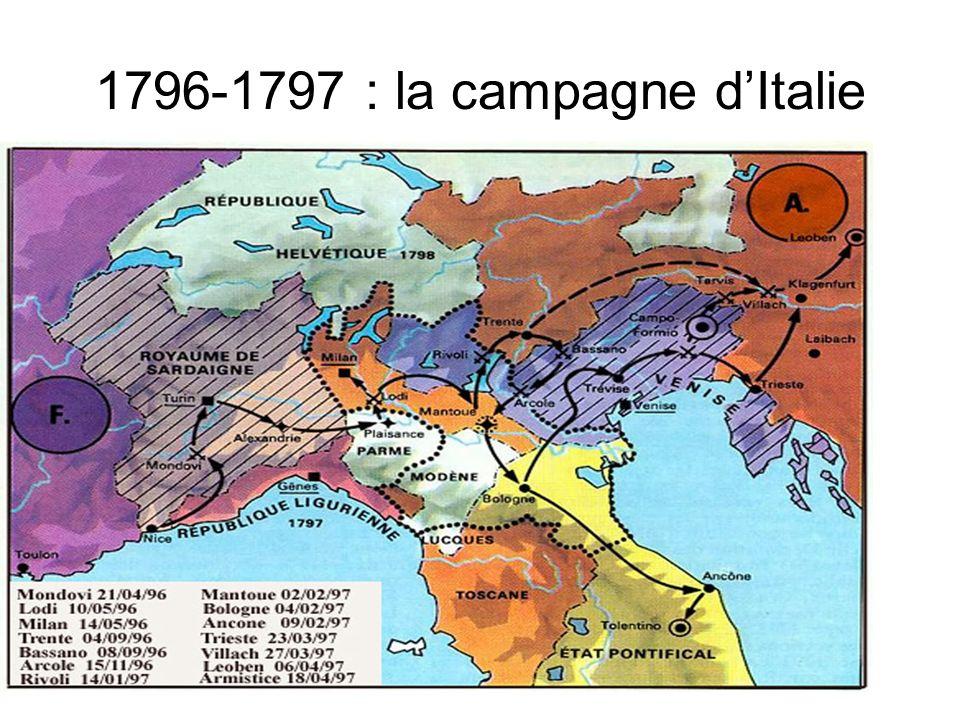 1796-1797 : la campagne d'Italie