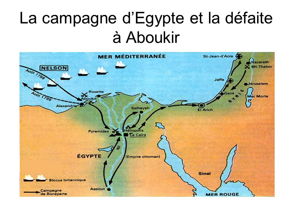 La campagne d'Egypte et la défaite à Aboukir