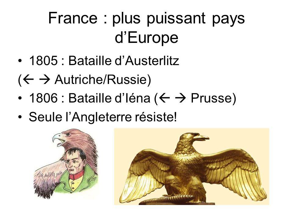 France : plus puissant pays d'Europe