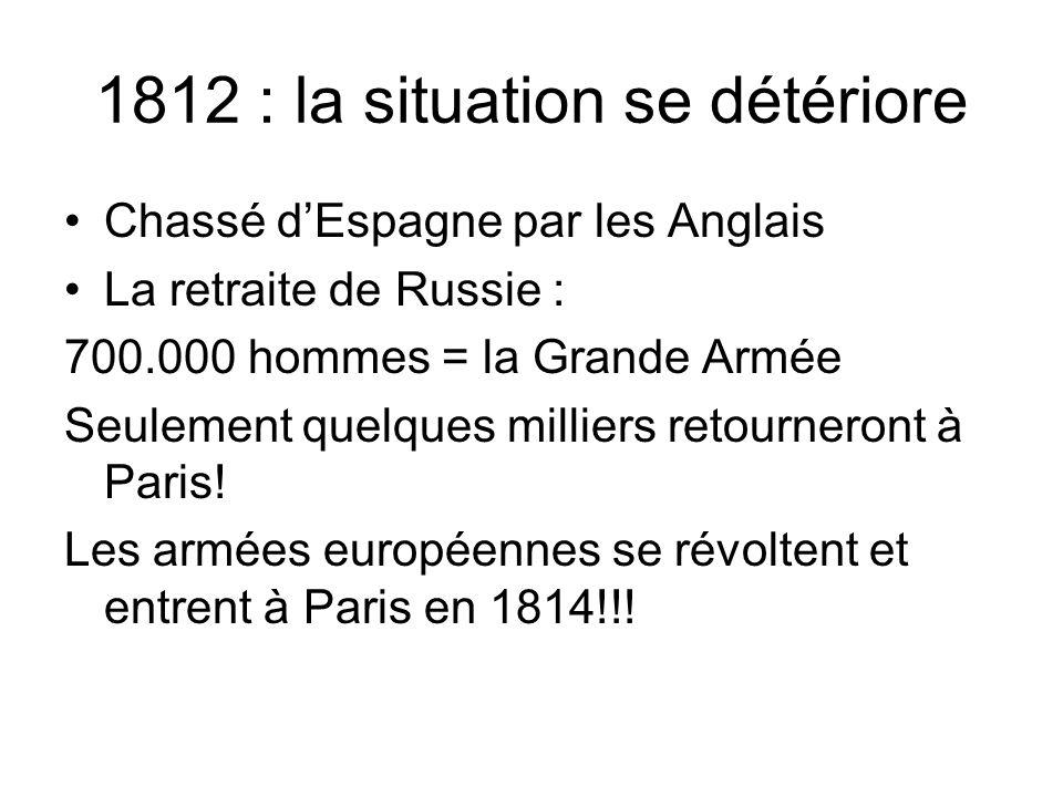 1812 : la situation se détériore