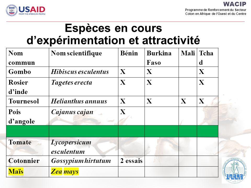 Espèces en cours d'expérimentation et attractivité