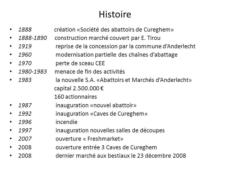 Histoire 1888 création «Société des abattoirs de Cureghem»