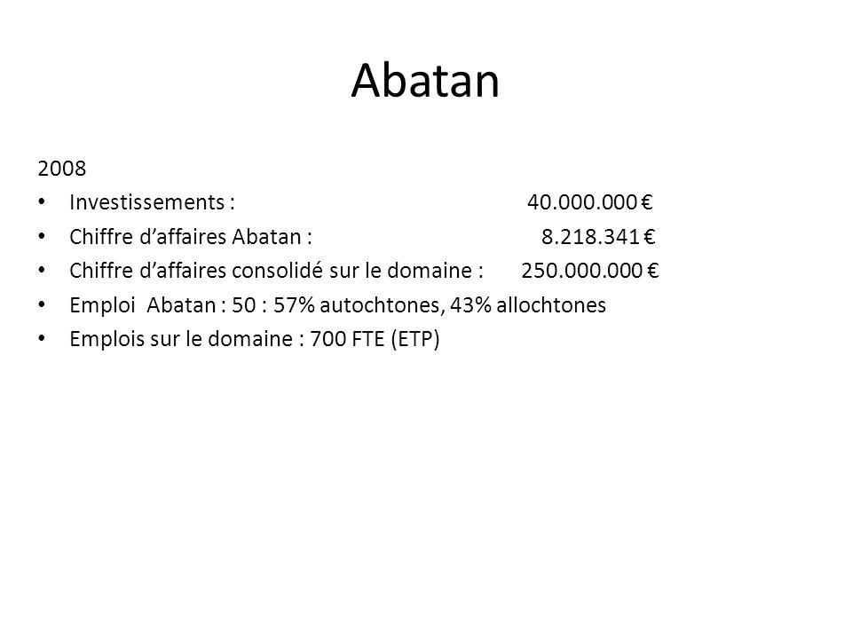 Abatan 2008 Investissements : 40.000.000 €
