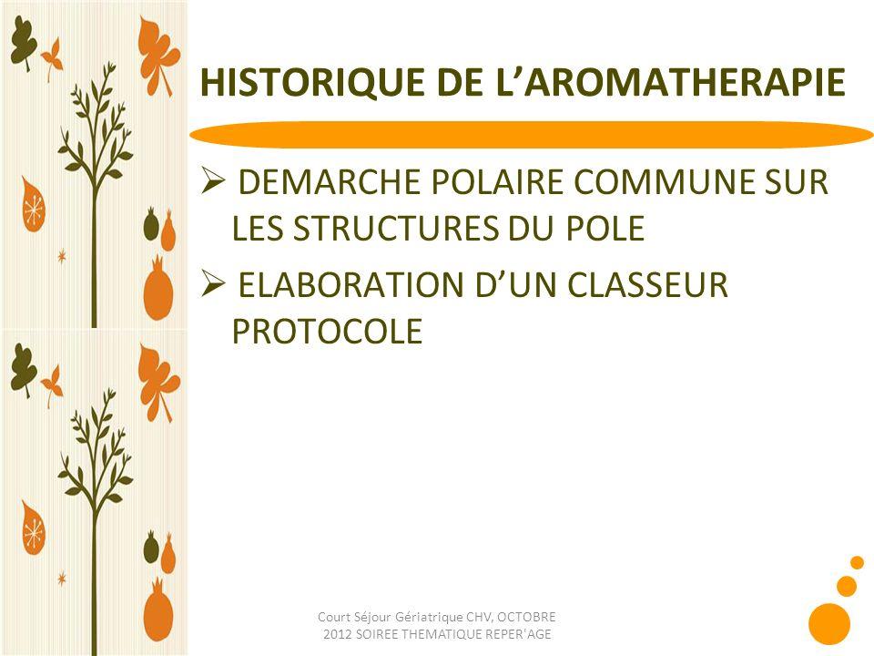 HISTORIQUE DE L'AROMATHERAPIE