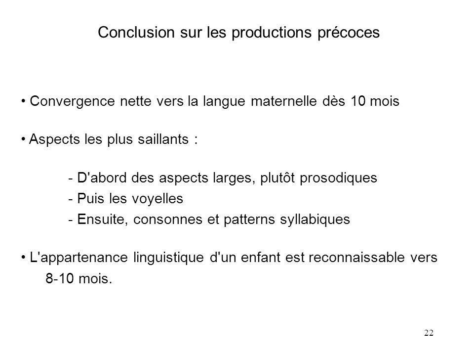 Conclusion sur les productions précoces