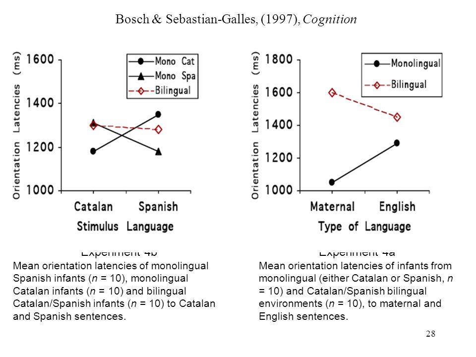 Bosch & Sebastian-Galles, (1997), Cognition