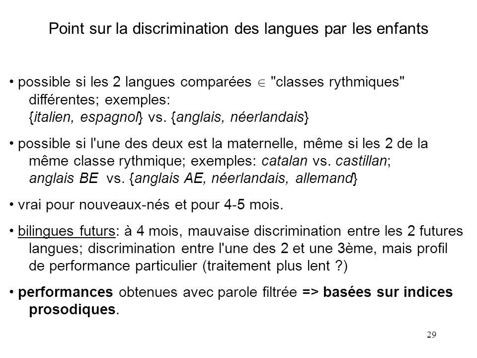 Point sur la discrimination des langues par les enfants