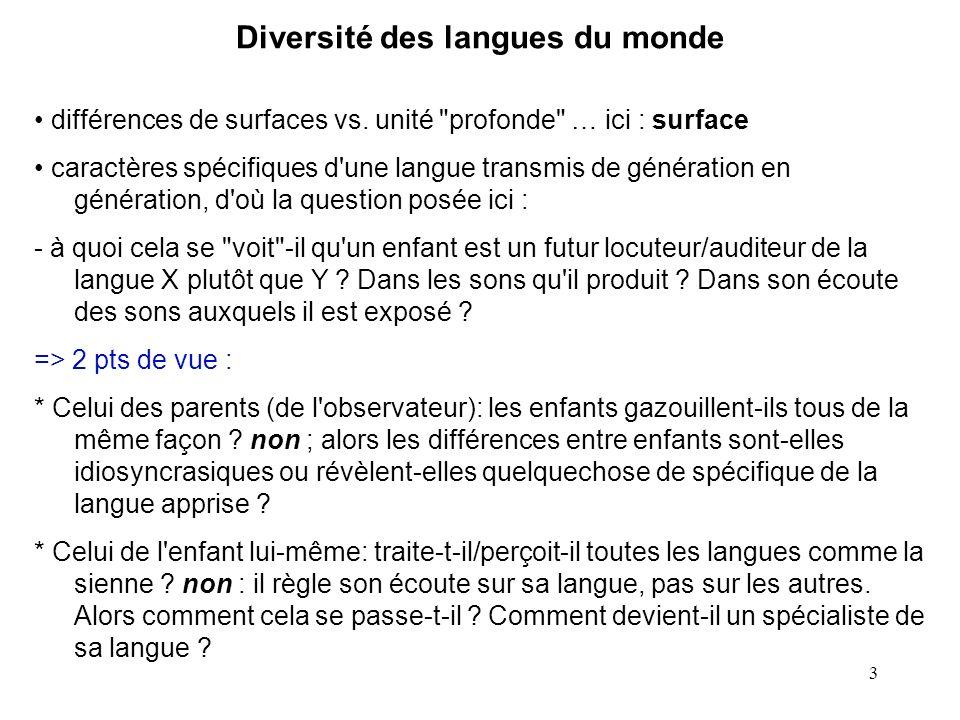 Diversité des langues du monde