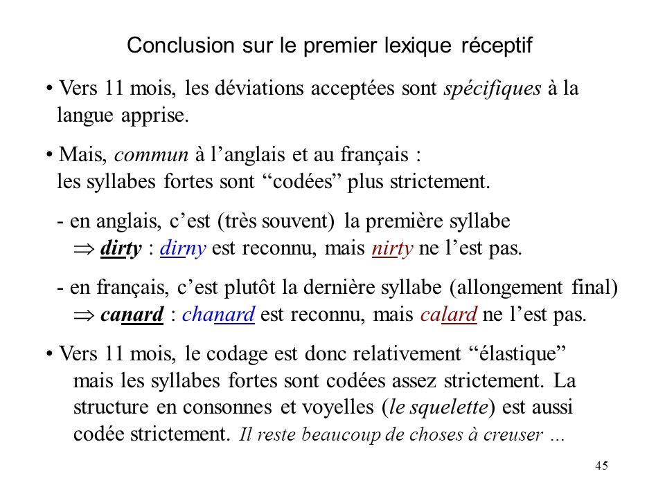 Conclusion sur le premier lexique réceptif