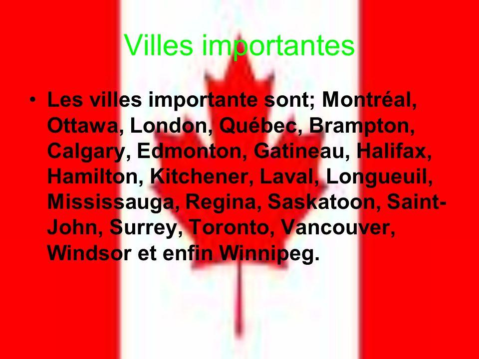 Villes importantes