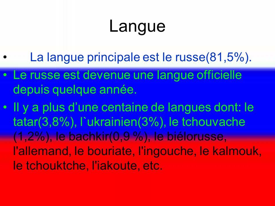 Langue La langue principale est le russe(81,5%).