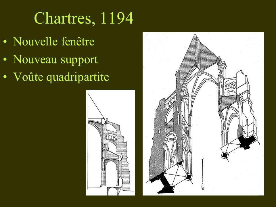 Chartres, 1194 Nouvelle fenêtre Nouveau support Voûte quadripartite