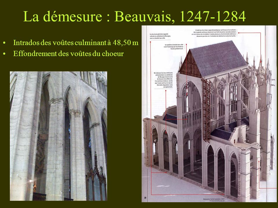 La démesure : Beauvais, 1247-1284