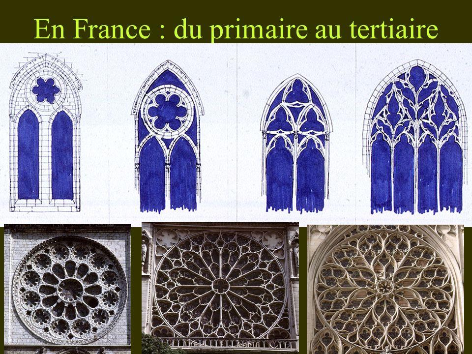 En France : du primaire au tertiaire