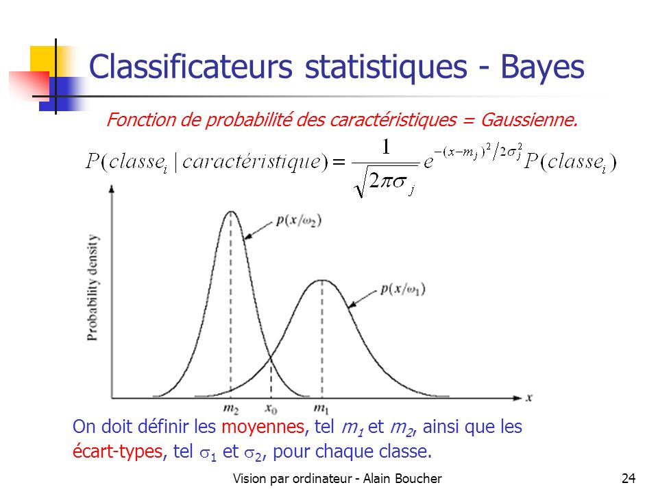 Classificateurs statistiques - Bayes