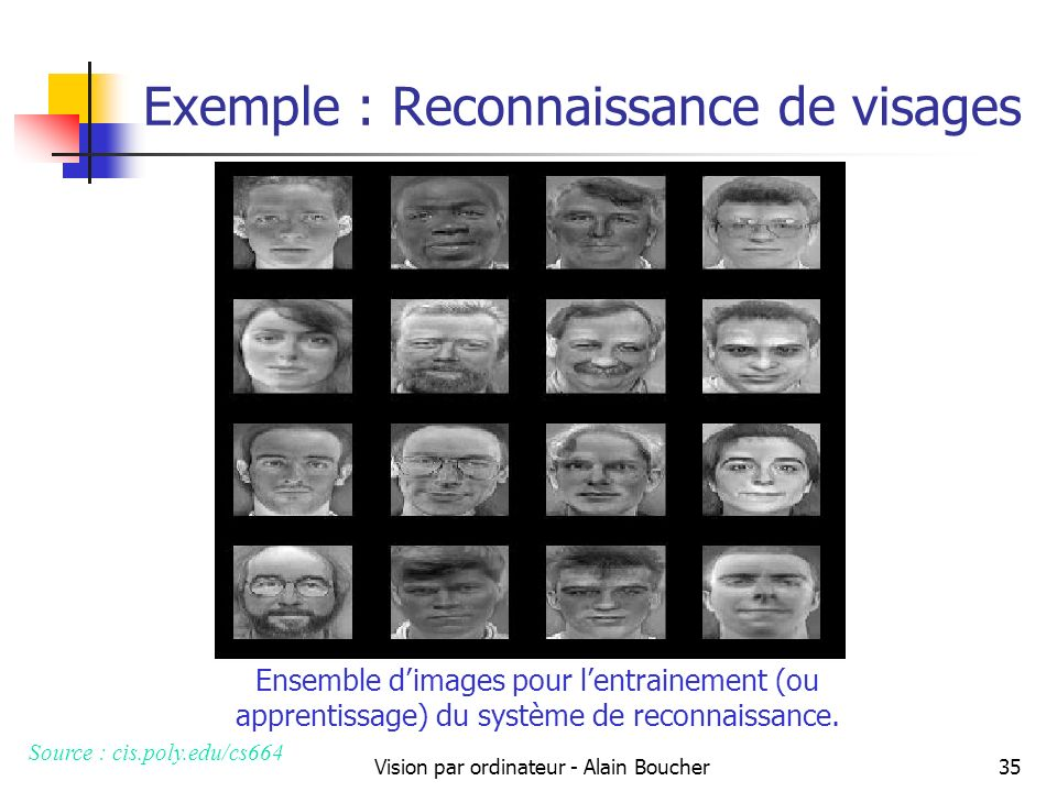 Exemple : Reconnaissance de visages