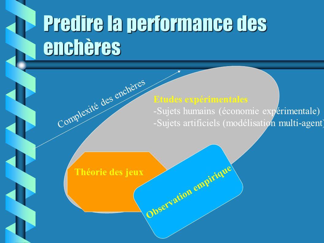Predire la performance des enchères