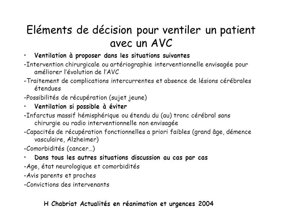 Eléments de décision pour ventiler un patient avec un AVC