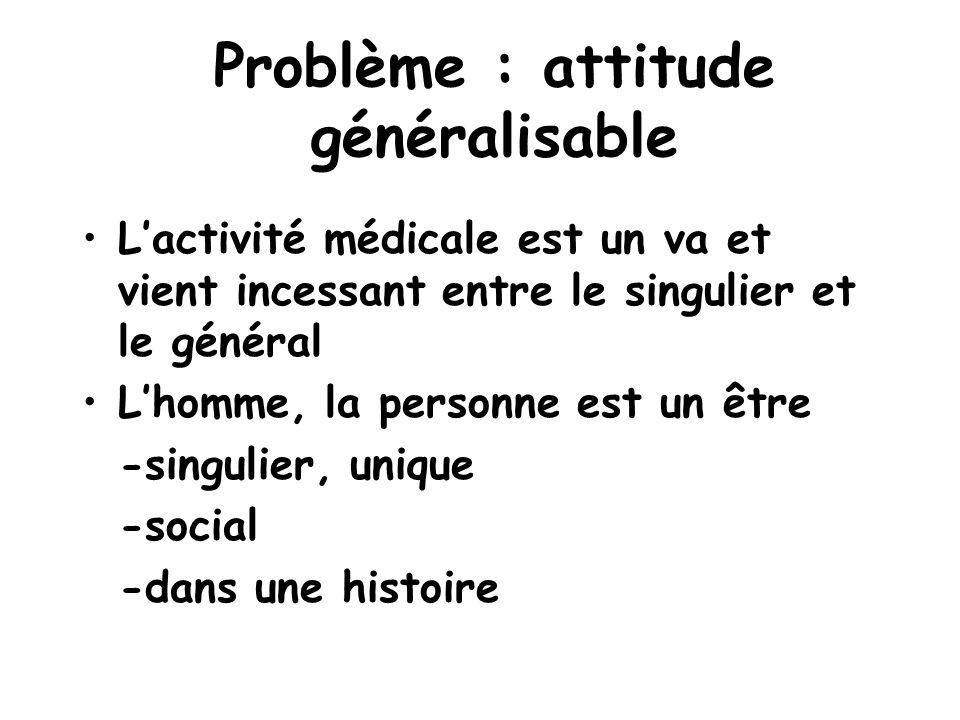 Problème : attitude généralisable