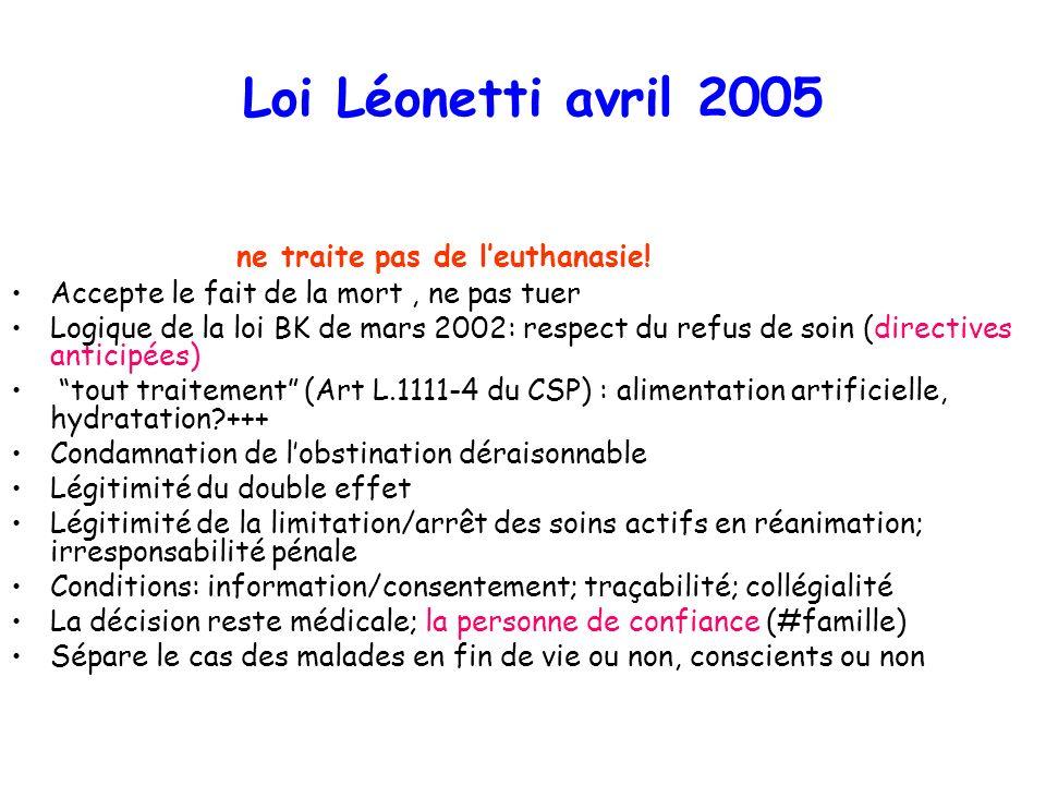 Loi Léonetti avril 2005 ne traite pas de l'euthanasie!