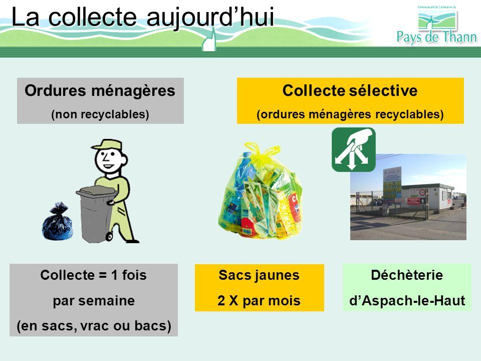 (ordures ménagères recyclables)