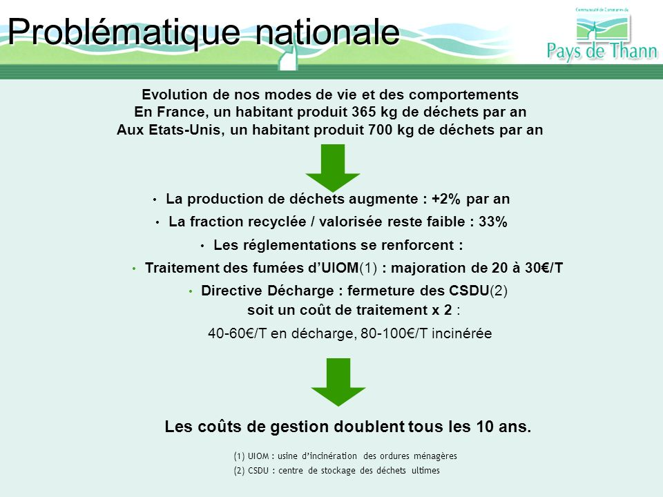 Problématique nationale