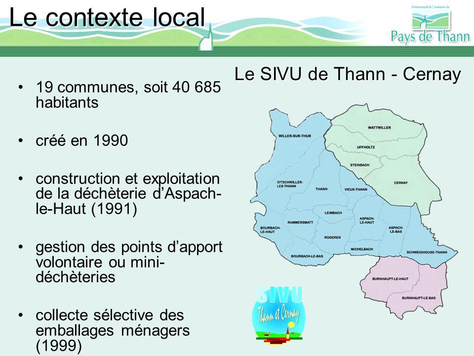 Le SIVU de Thann - Cernay