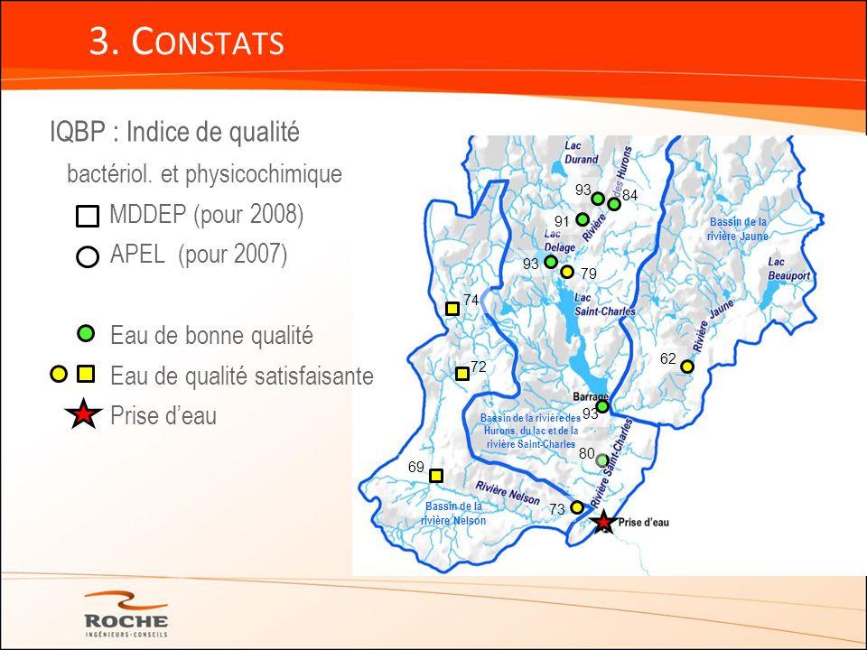 Bassin de la rivière des Hurons, du lac et de la rivière Saint-Charles
