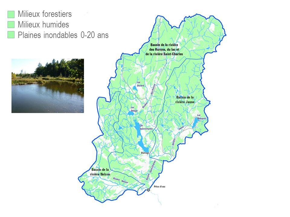 Plaines inondables 0-20 ans