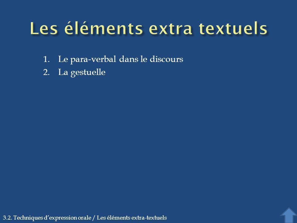 Les éléments extra textuels