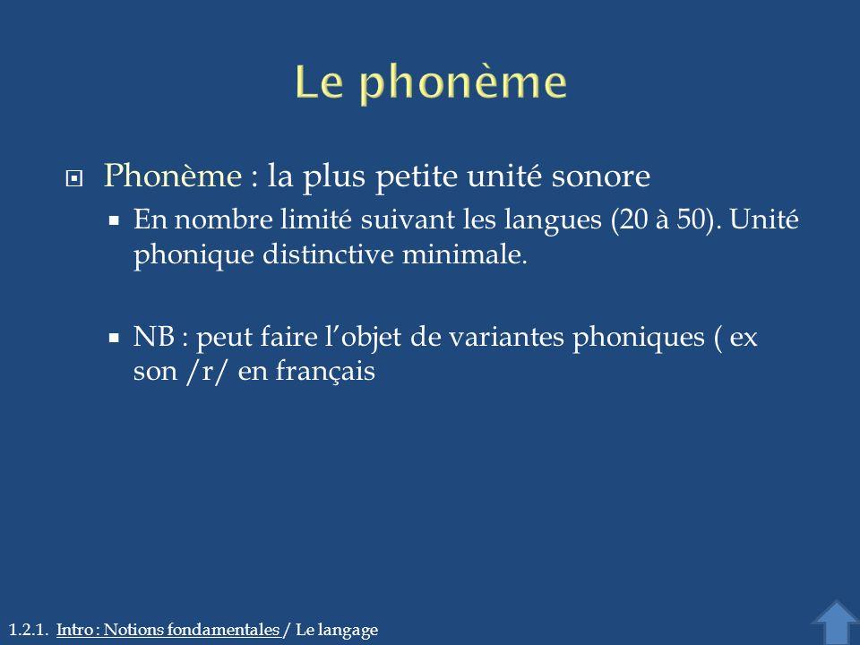 Le phonème Phonème : la plus petite unité sonore