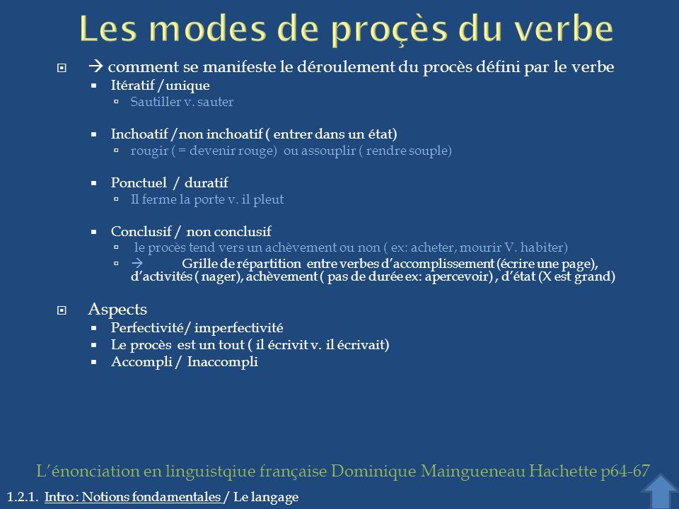 Les modes de proçès du verbe