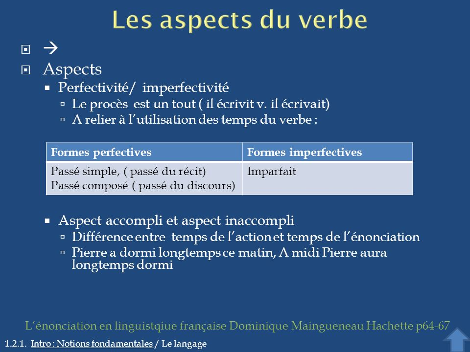 Les aspects du verbe  Aspects Perfectivité/ imperfectivité