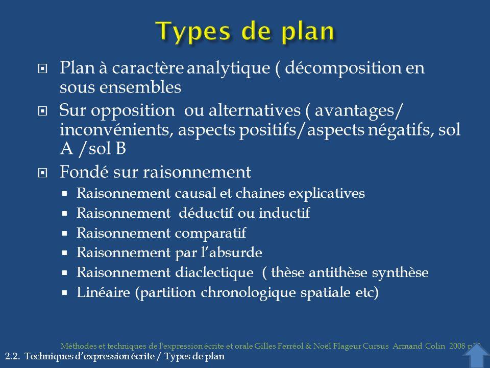 Types de plan Plan à caractère analytique ( décomposition en sous ensembles.