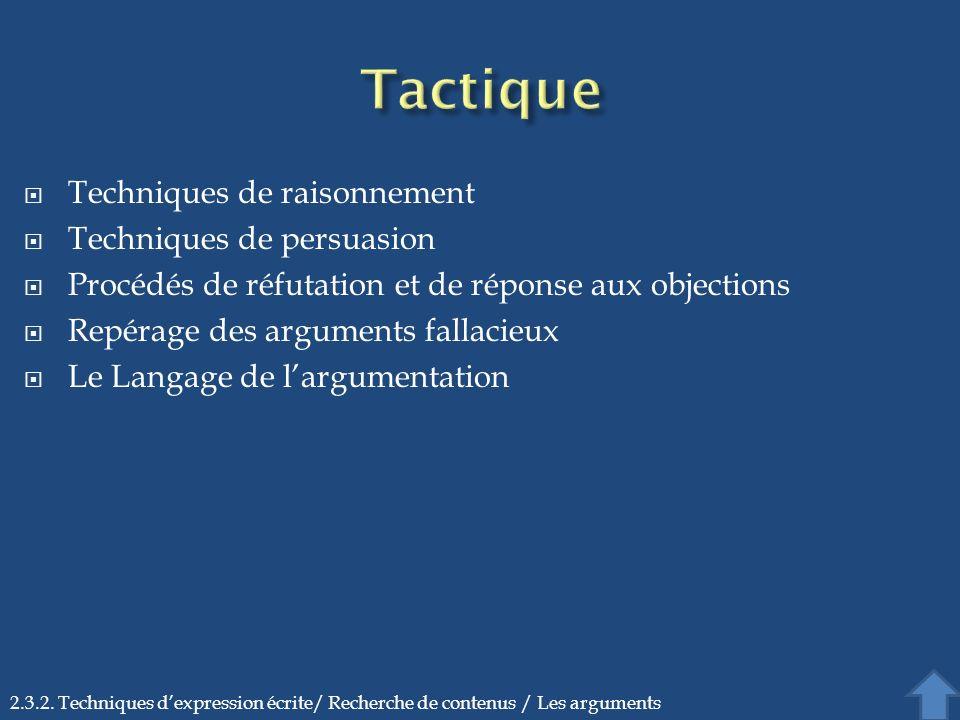 Tactique Techniques de raisonnement Techniques de persuasion
