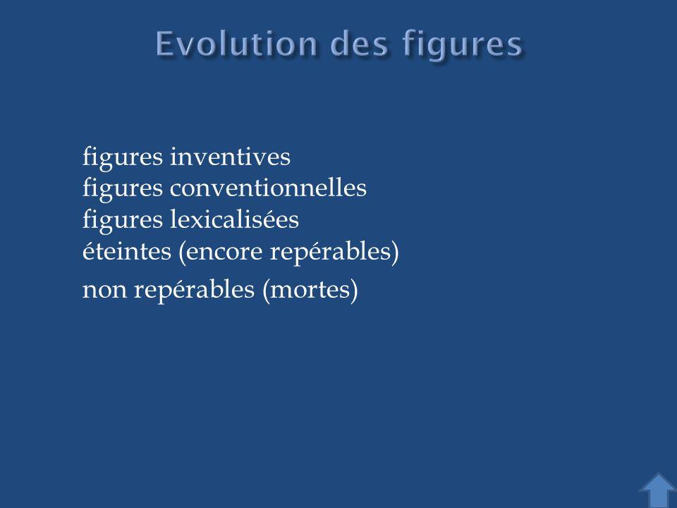 Evolution des figures figures inventives figures conventionnelles figures lexicalisées éteintes (encore repérables)
