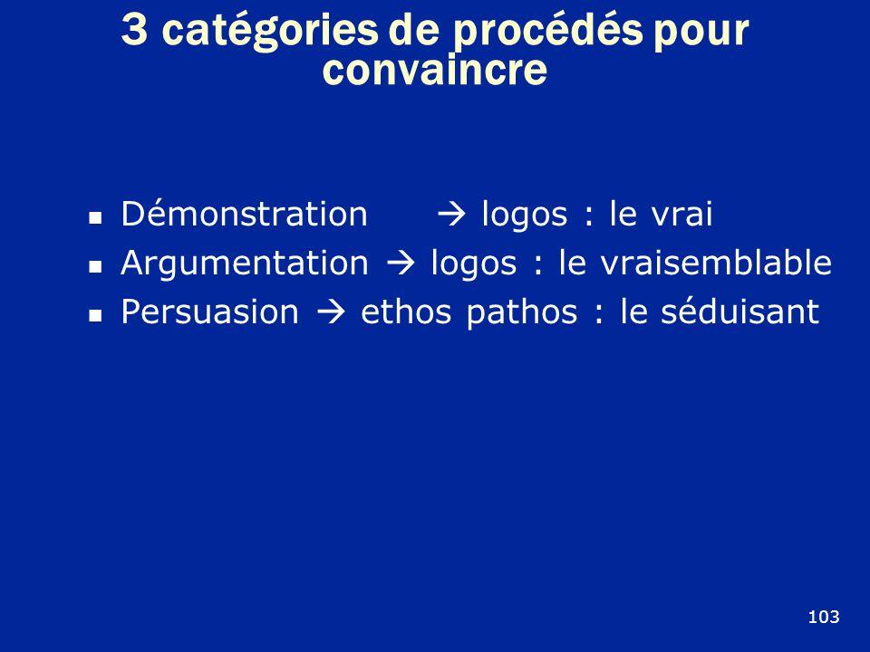 3 catégories de procédés pour convaincre