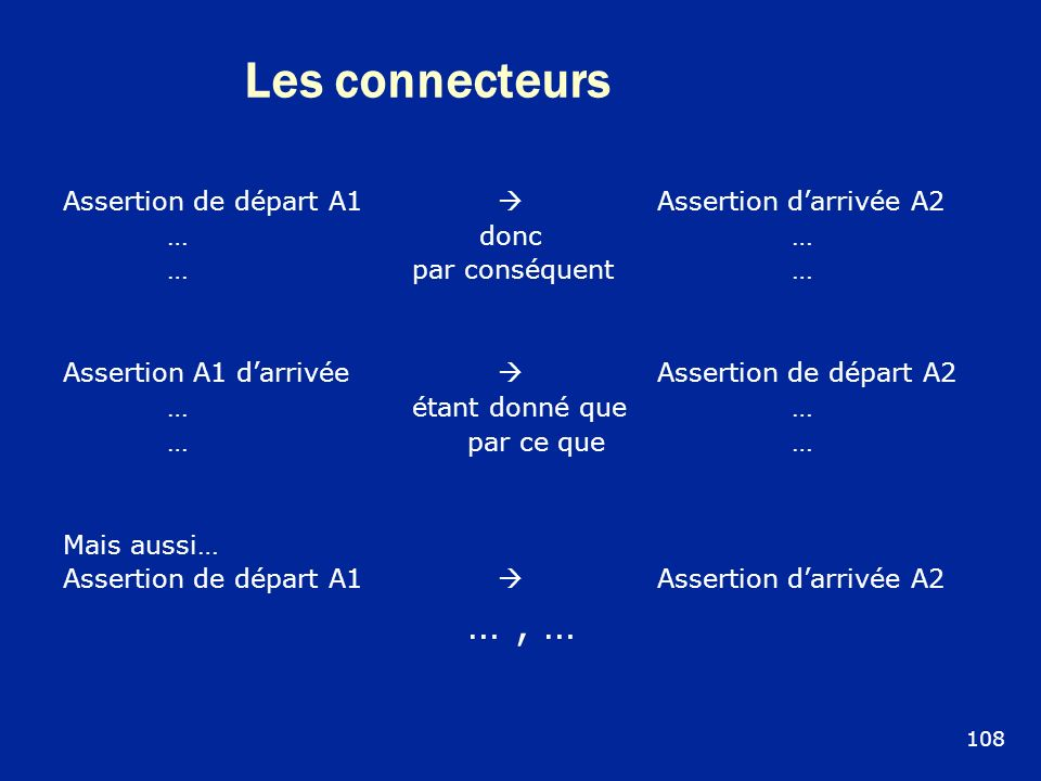 Les connecteurs Assertion de départ A1  Assertion d'arrivée A2