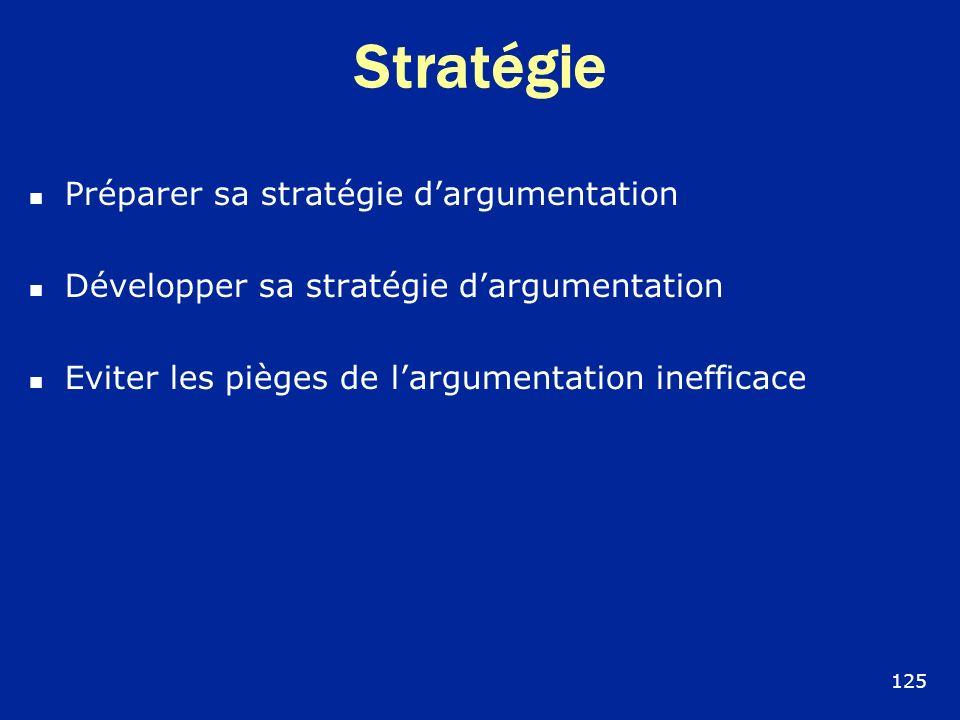 Stratégie Préparer sa stratégie d'argumentation