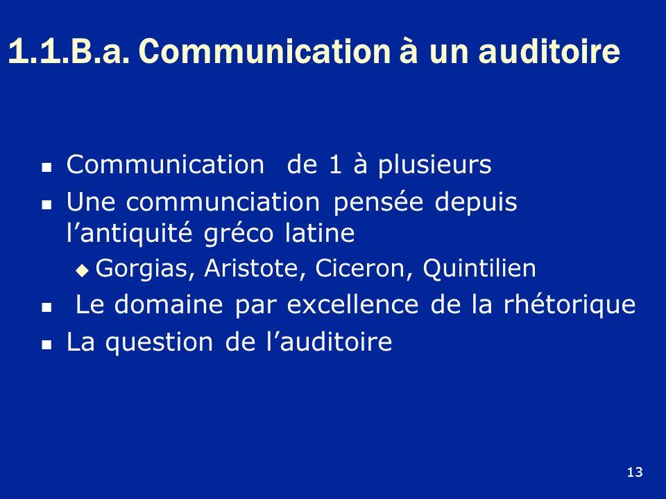 1.1.B.a. Communication à un auditoire